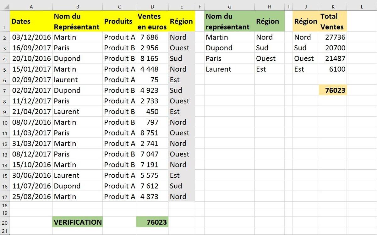 Excel cqfd