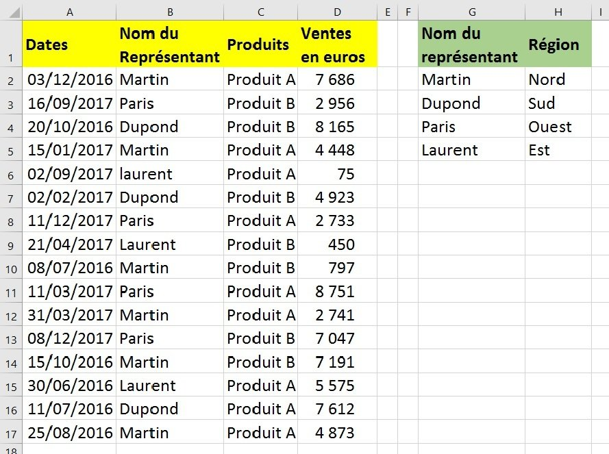 Excel données initiales
