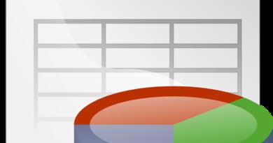 Excel dates et heure
