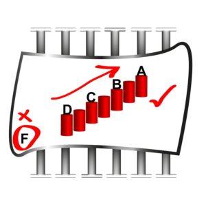 Données financières : quelle fiabililité ?